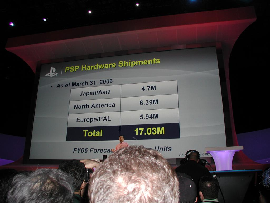 Sony 2006 E3 Press conference notes