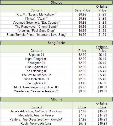 Discounts on select PS3 Rock Band songs - Gaming Nexus
